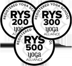 Yoga Teacher Training, 300 Stunden Yoga Teacher Training